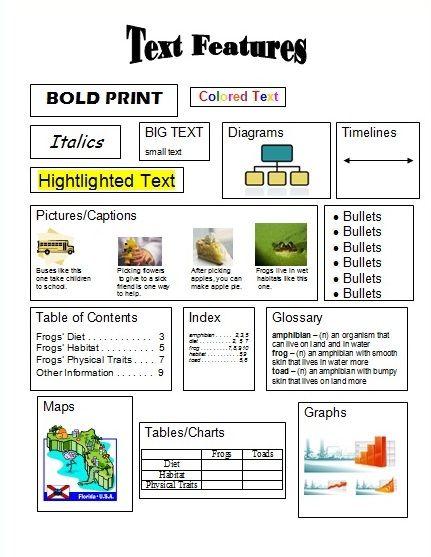 Pin On Classroom Teaching Ideas