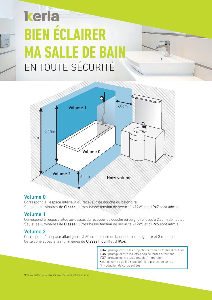 keria luminaires lumire clairage salle de bain norme scurit indice de protection - Suspension Salle De Bain Norme