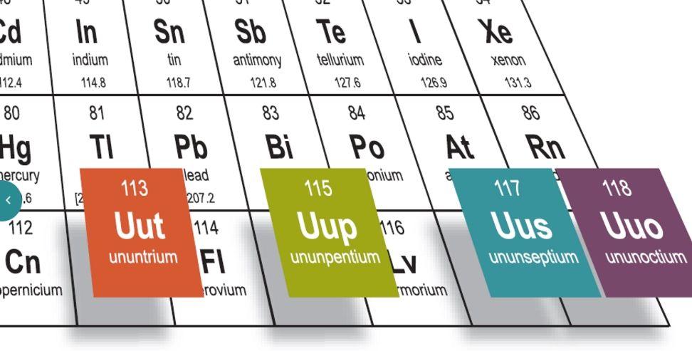 Los curiosos nombres de nuevos elementos en la tabla peridica los curiosos nombres de nuevos elementos en la tabla peridica urtaz Choice Image