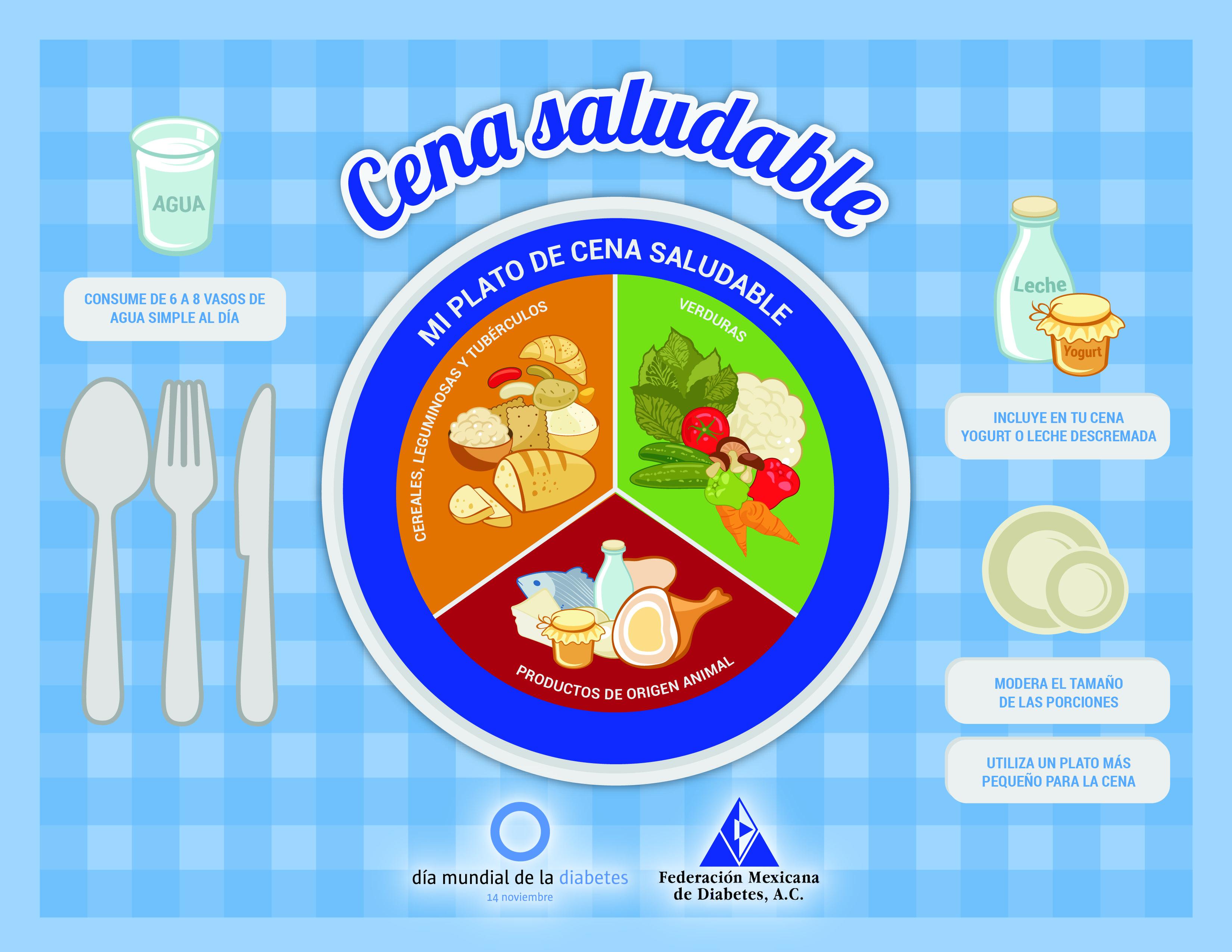 Manteletas del desayuno comida y cena saludable - Ideas para una cena saludable ...