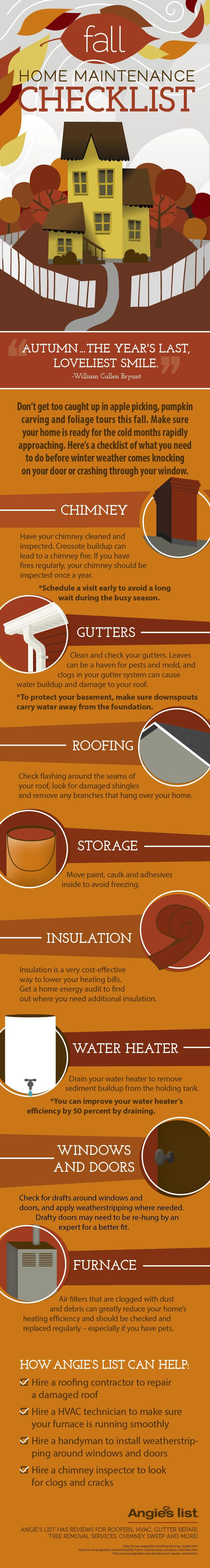 Photo of Infographic: Fall Home Maintenance Checklist