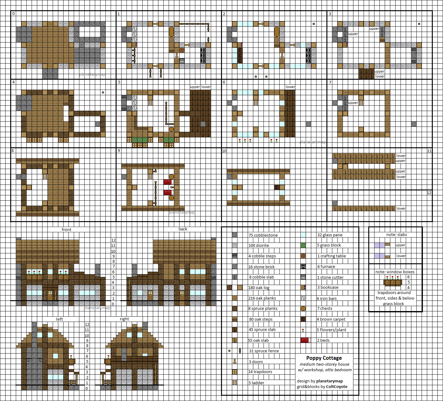 Poppy Cottage   Medium Minecraft House Blueprints By  Planetarymap.deviantart.com On @DeviantArt