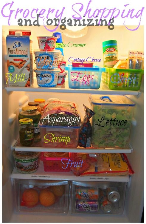 Undressed Skeleton — Whats In My Fridge? This Week's Grocery Shopping & Organizing