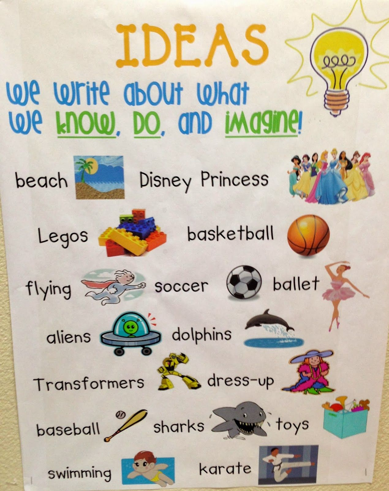 Image Result For Writing Traits Grade 4 With Images