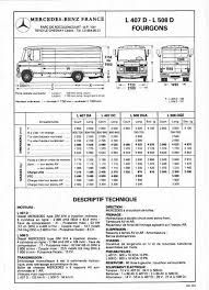mercedes 508d dimensions google search mercedes 508d pinterest mercedes camper mercedes. Black Bedroom Furniture Sets. Home Design Ideas
