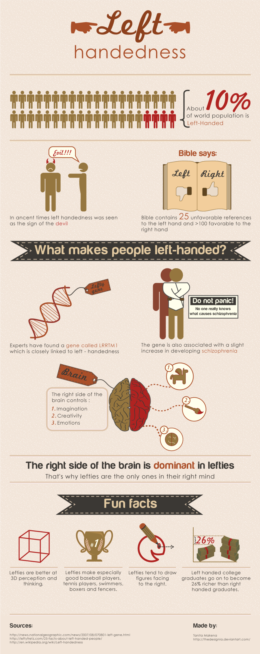 What does the bible say about left handedness
