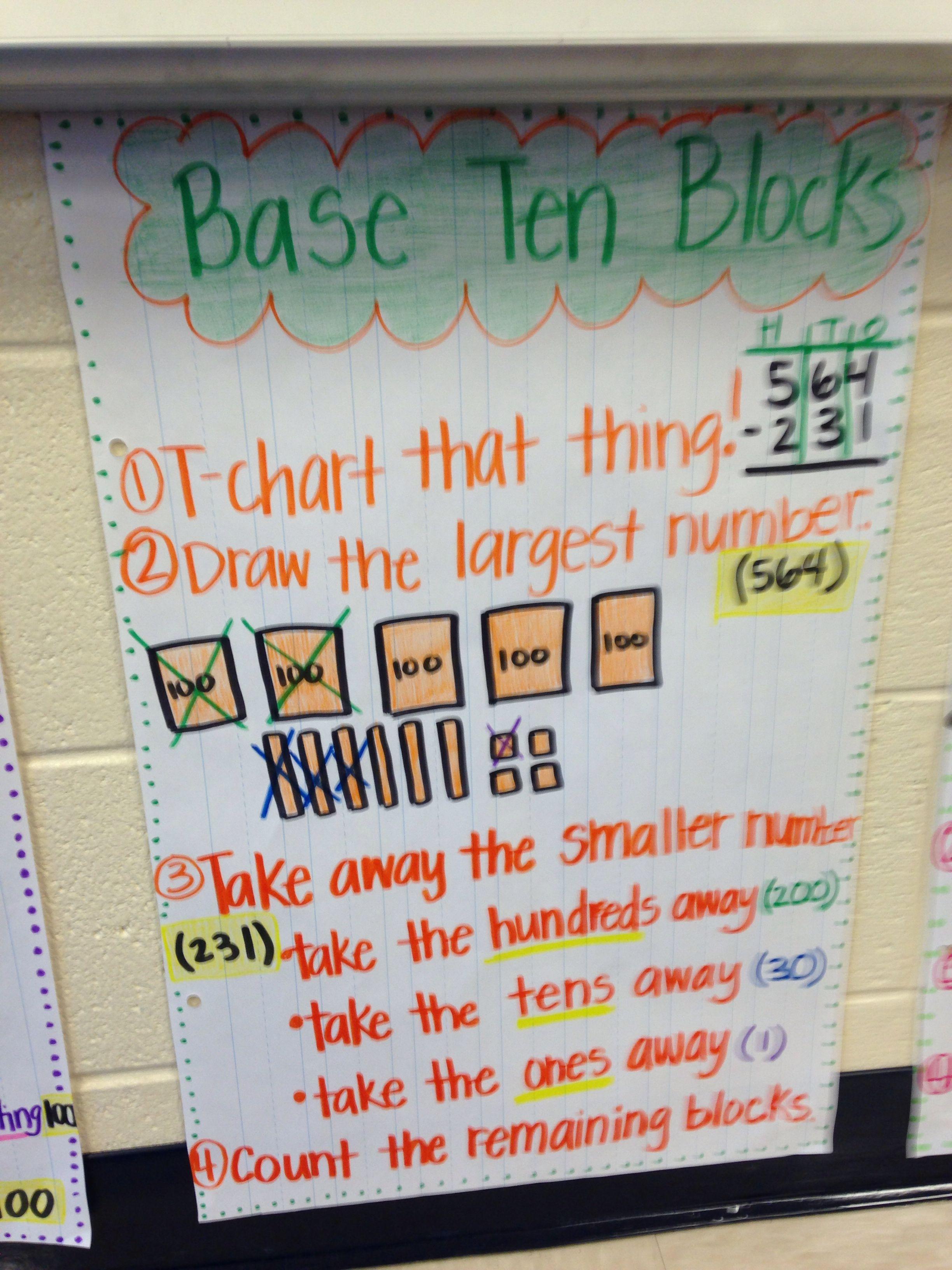 Base Tens Blocks Anchor Chart