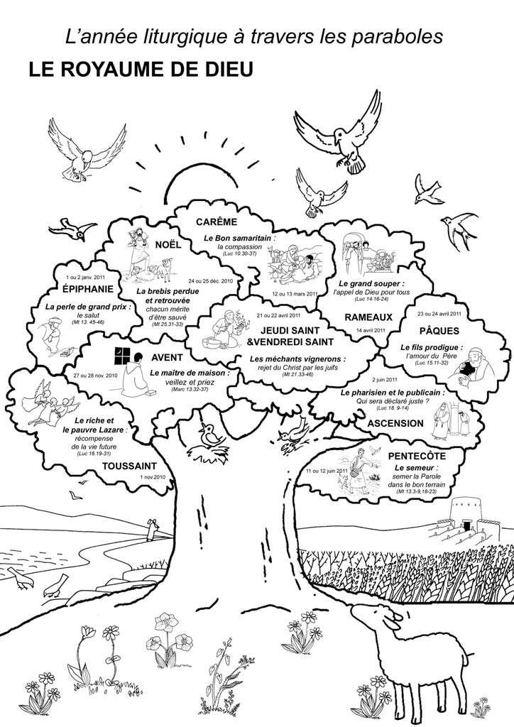 Caté et illustrations pour parler de l' année liturgique