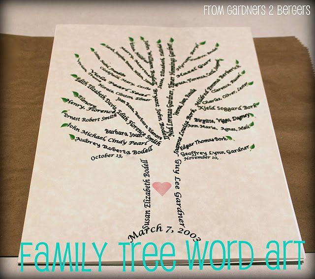 Family Tree Word Art {Tutorial}