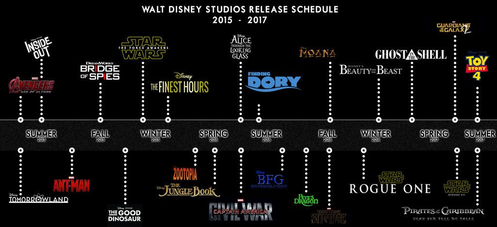 Disney's movie schedule for