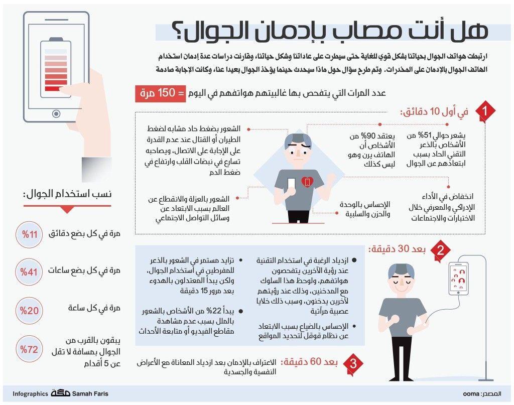 Pin By Ramadan On X Infographic Ads Wii U