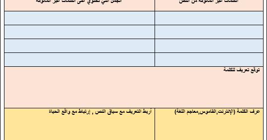 استراتيجية جدول التعلم ضمن استراتيجيات التعلم النشط Kwl Chart 3ilm Nafi3 Pendidikan