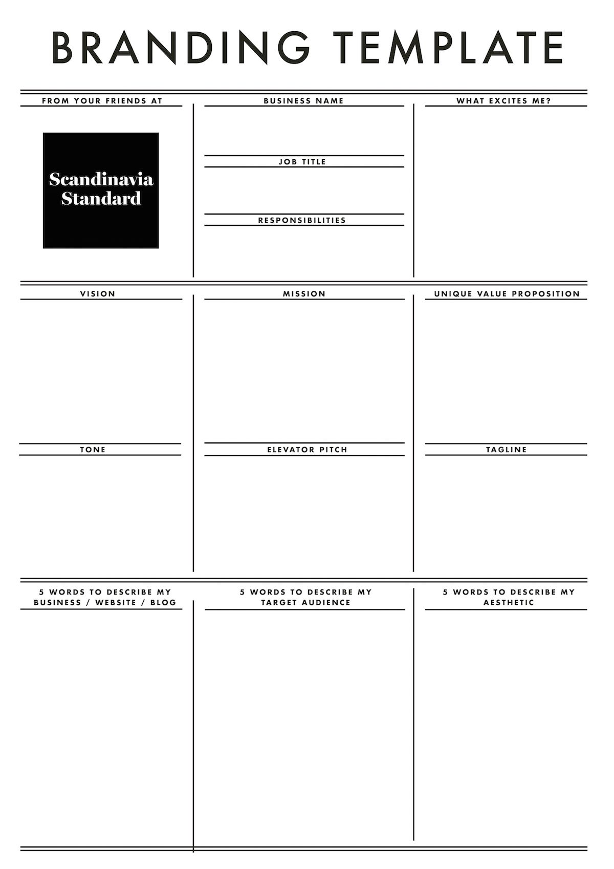 An Easy Guide To Branding The Business Model Canvas More Branding Template Business Model Canvas Branding Your Business