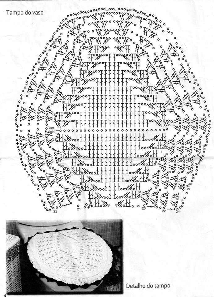 gráfico | Set de baño de crochet | Pinterest | Juegos de baño, Baño ...