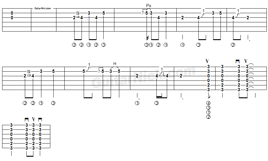 I Wish You Were Here Chords Images - chord guitar finger position