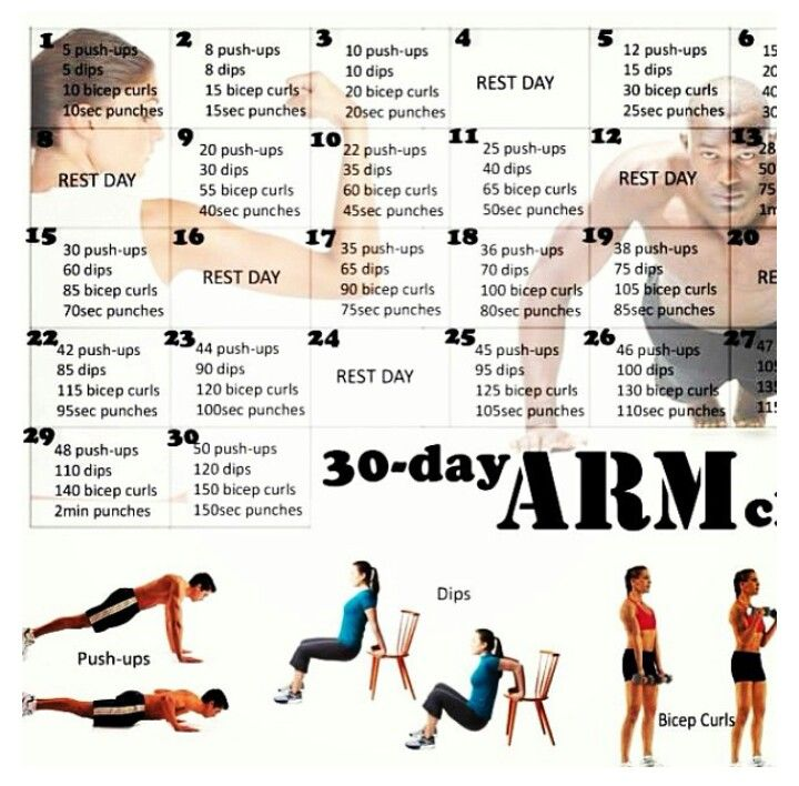 30 day arm challenge design that exterior pinterest