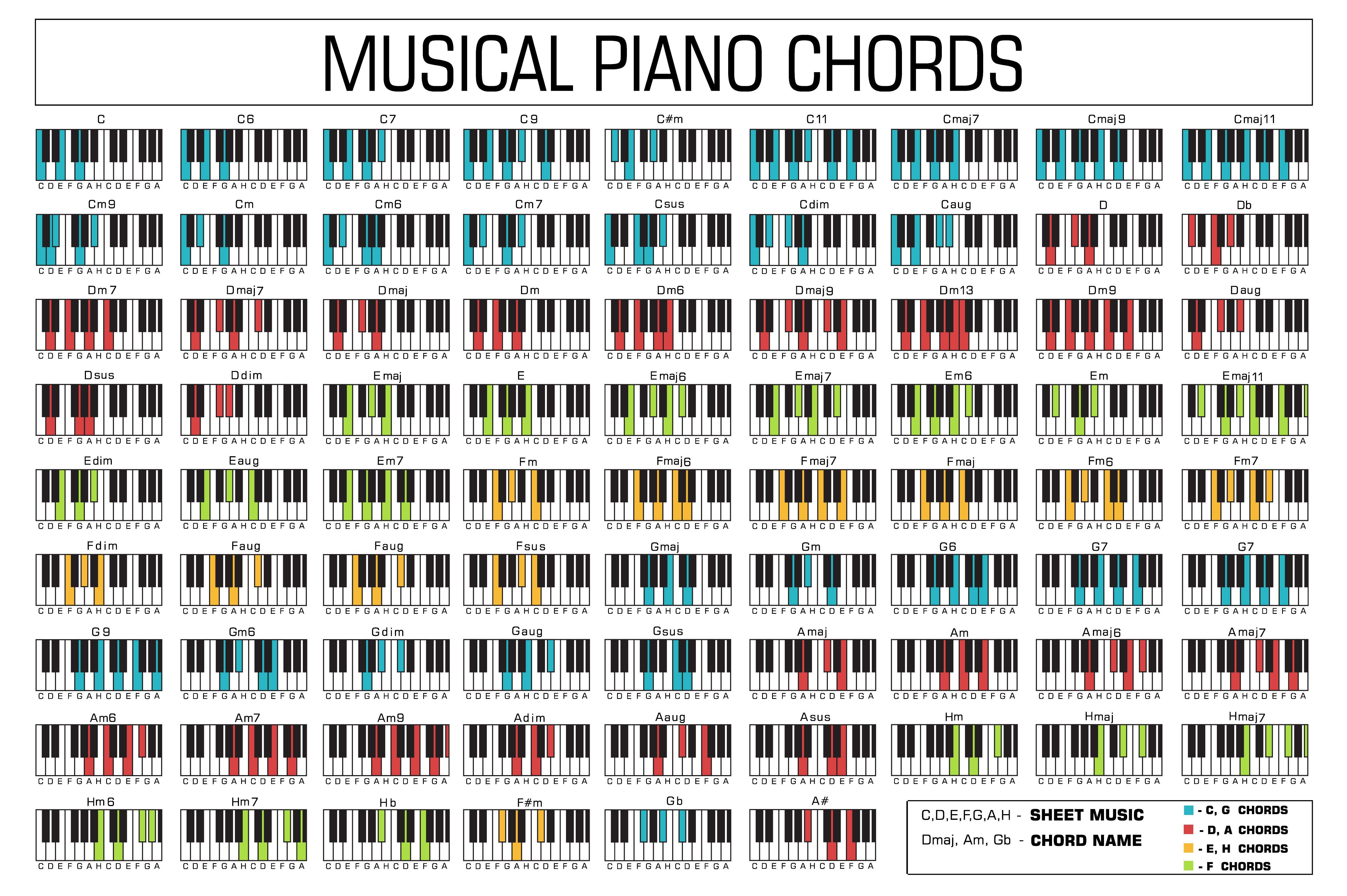 piano chords - More Photos