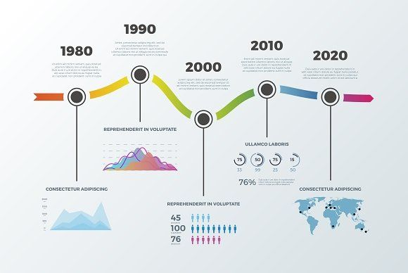 Road Timeline Infographic  Graphics On Creative Market  Lori