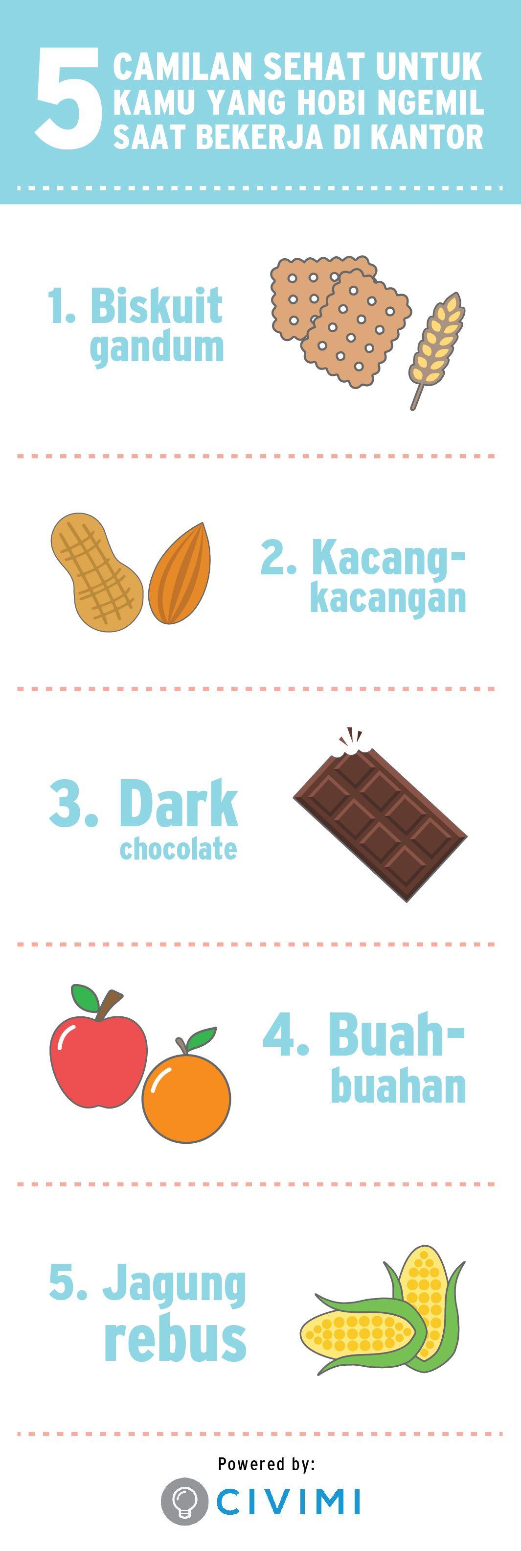 5 Jenis Makanan Yang Tidak Membuat Kamu Gemuk Infographic Motivasi Diet Resep Diet Sehat Perawatan Kesehatan