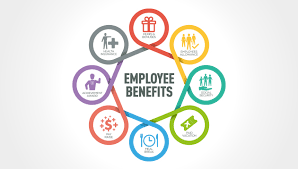 Employee Benefits Google Search Employee Benefit Job Ads New
