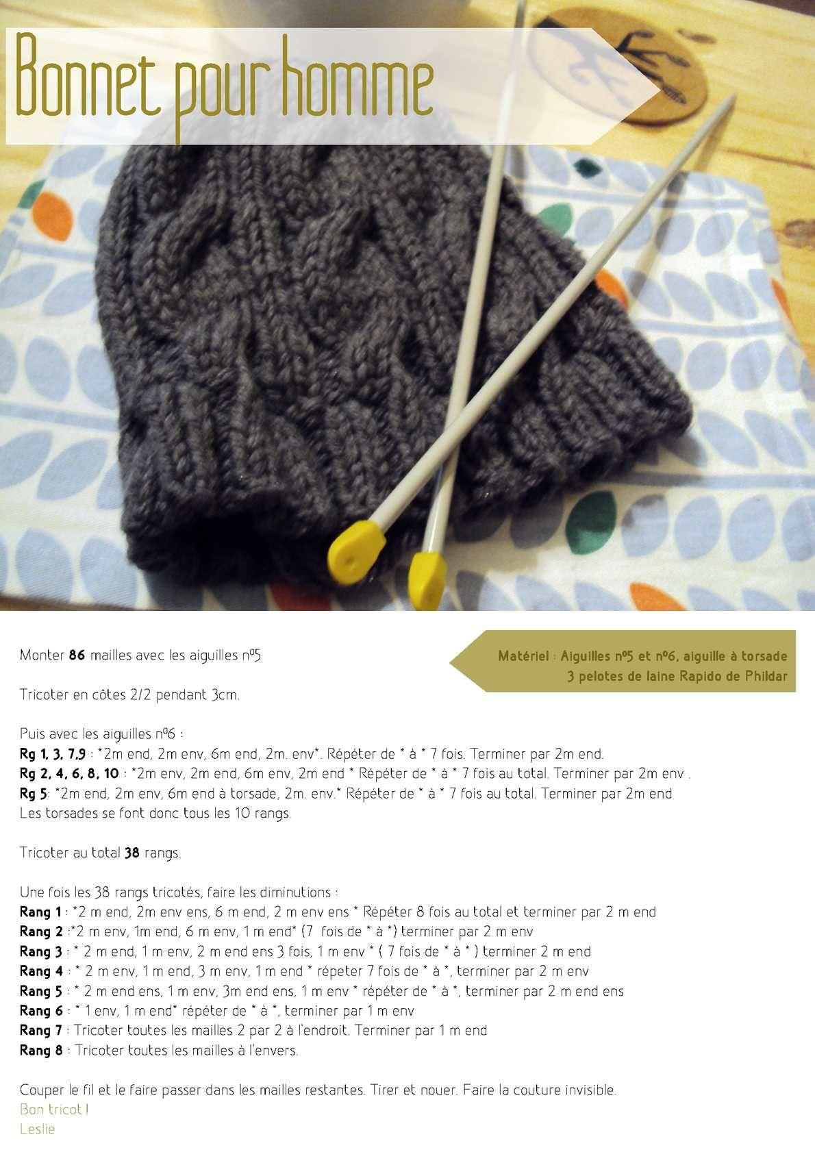 Matériel   Aiguilles n°5 et n°6, aiguille à torsade 3 pelotes de laine  Rapido de Phildar Bonnetpourhomme Monter 86 mailles avec les aiguilles n°5  Tricoter ... 416320d5de7