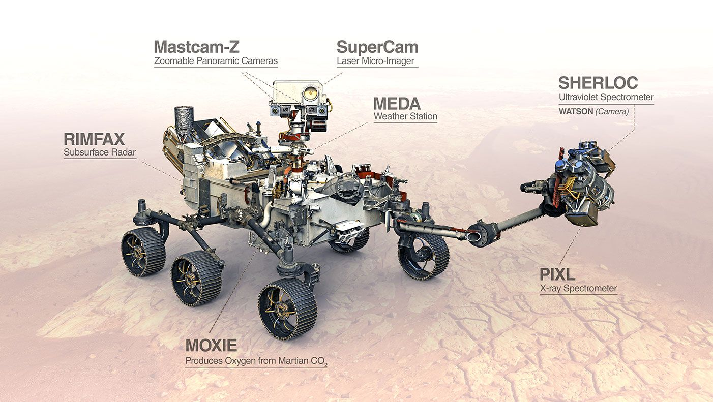 Meet Nasa S Next Mars Rover Perseverance Launching This Summer Teachable Moments Nasa Jpl Edu Mars Rover Nasa Mars Nasa Rover