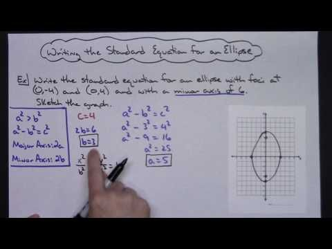 Writing The Equation In Standard Form Of An Ellipse Part 1 Of 4