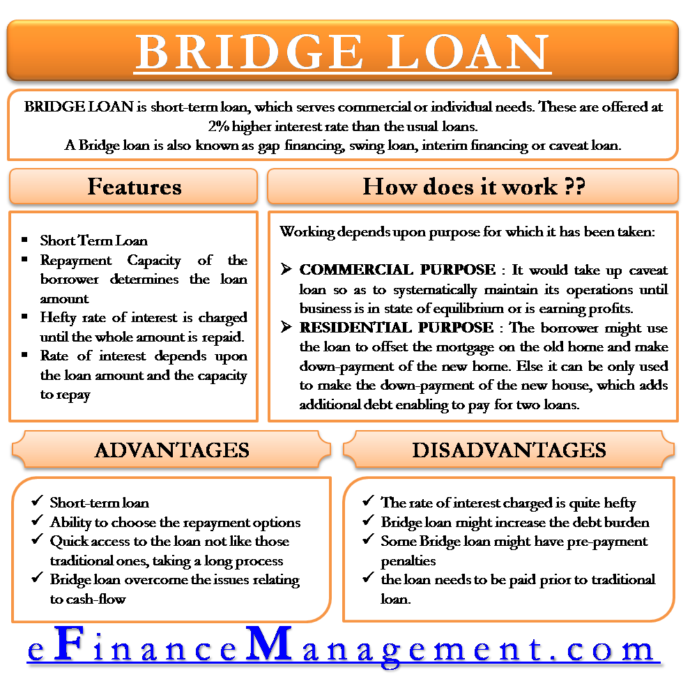 Bridge Loan Efinancemanagement Com Bridge Loan Accounting And