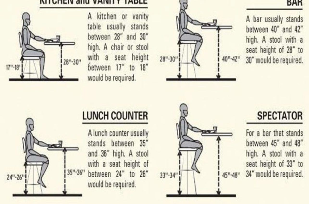 Image Result For Standard Banquette Seat Height Dbeaty