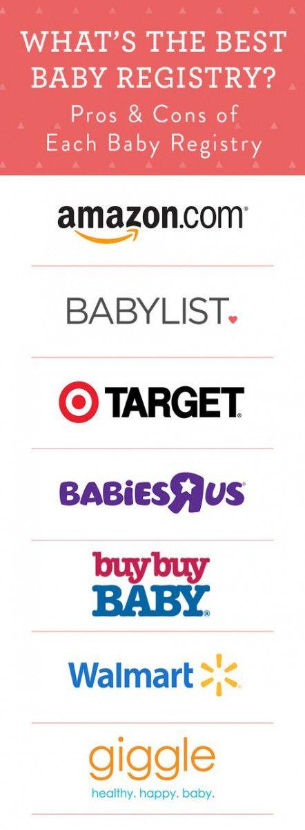 Trendy baby registry needs ideas 23 ideas #baby (With ...