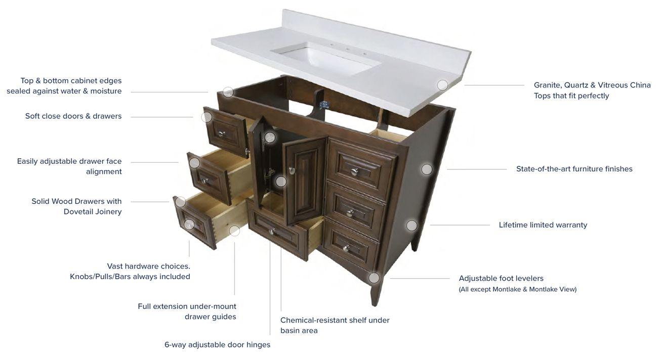 Strasser Wood Bathroom Cabinet Amp Vanity Manufacturer High