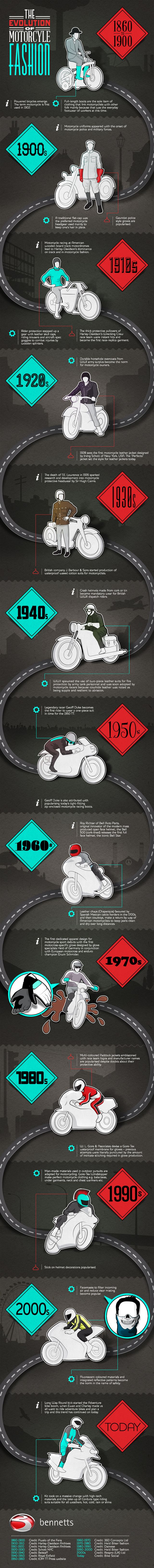 Infographic: The Evolution of #Motorcycle Gear
