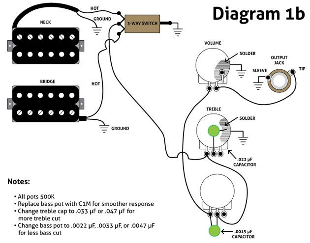 40733775a51a721e6ca93fbf3b18ad95 three must try guitar wiring mods www premierguitar com dual humbucker wiring diagram at soozxer.org