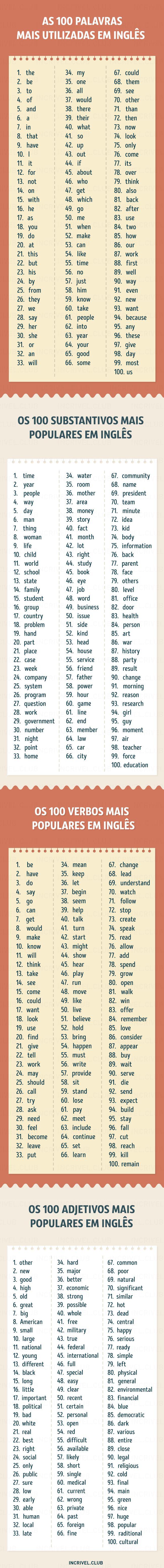 As 100 Palavras Mais Usadas Em Inglês Ingles Engelska