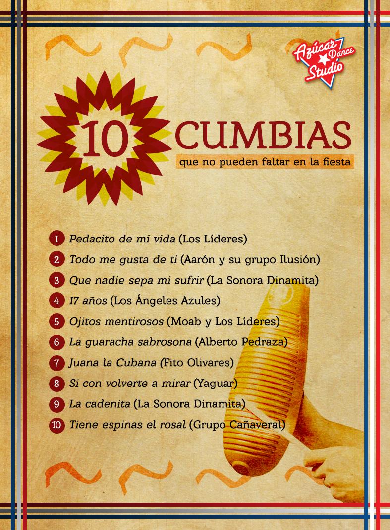 Top 10 De Las Cumbias Que No Pueden Faltar En La Fiesta Cumbia Playlist Playbill