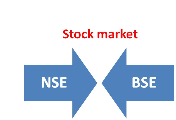 The Indian Stock Market Is Comprises With Two Voluminous Exchanges