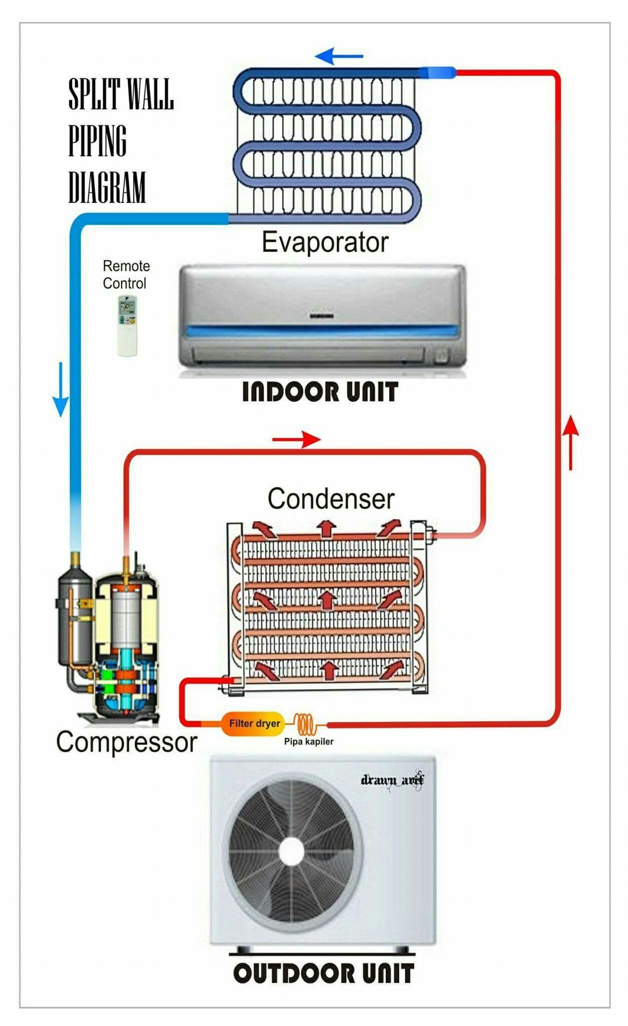 a a split 2 engineering boards electrical engineering electrical wiring mechanical engineering refrigeration [ 1254 x 2048 Pixel ]