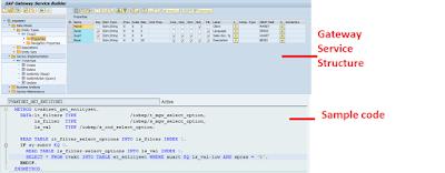 SAP ABAP Central: ABAP Unit Test for Odata Services   SAP