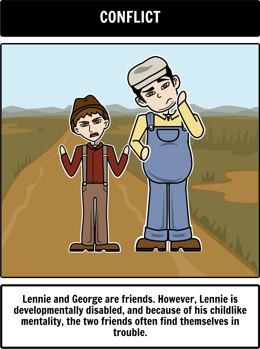 of mice and men candy of mice and men mice tags follow george milton lennie small in john steinbeck s of mice and men summary lesson plans including plot diagram themes the of mice and men