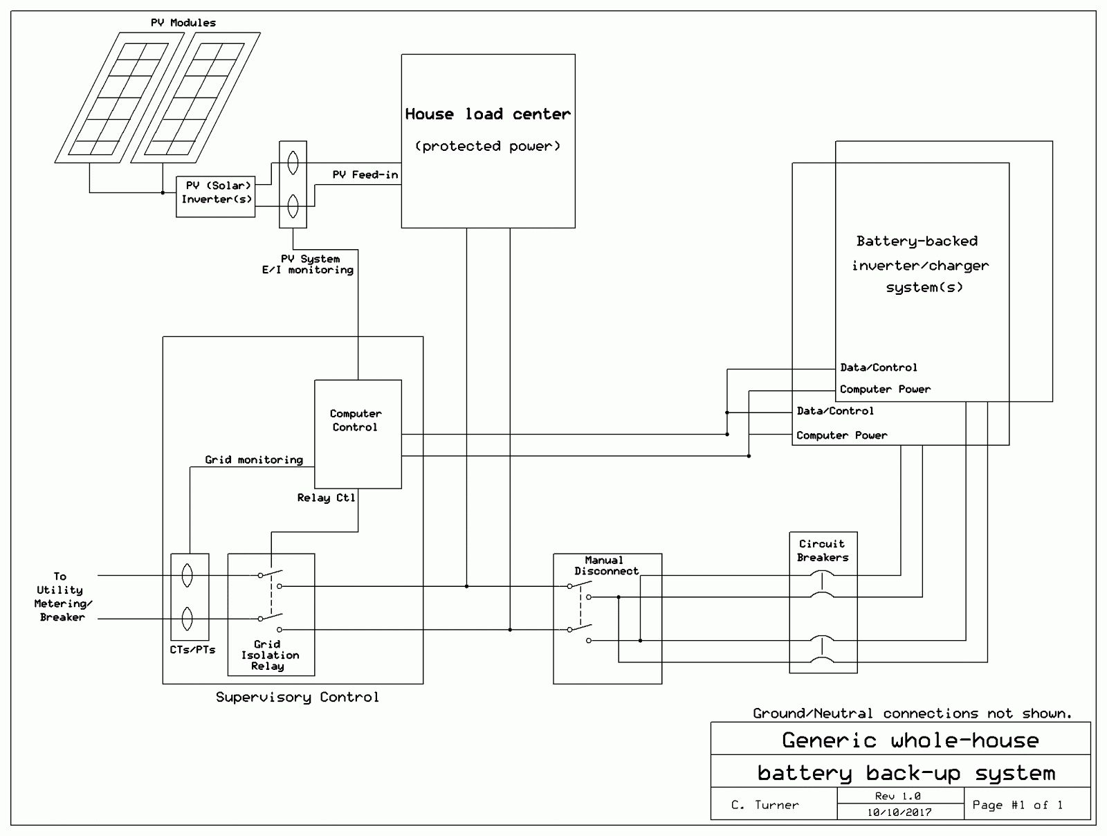 Tesla Battery Diagram Ka7oei S Blog Does The Tesla Powerwall 2 Produce Rfi Radio Tesla Battery Tesla Powerwall Powerwall