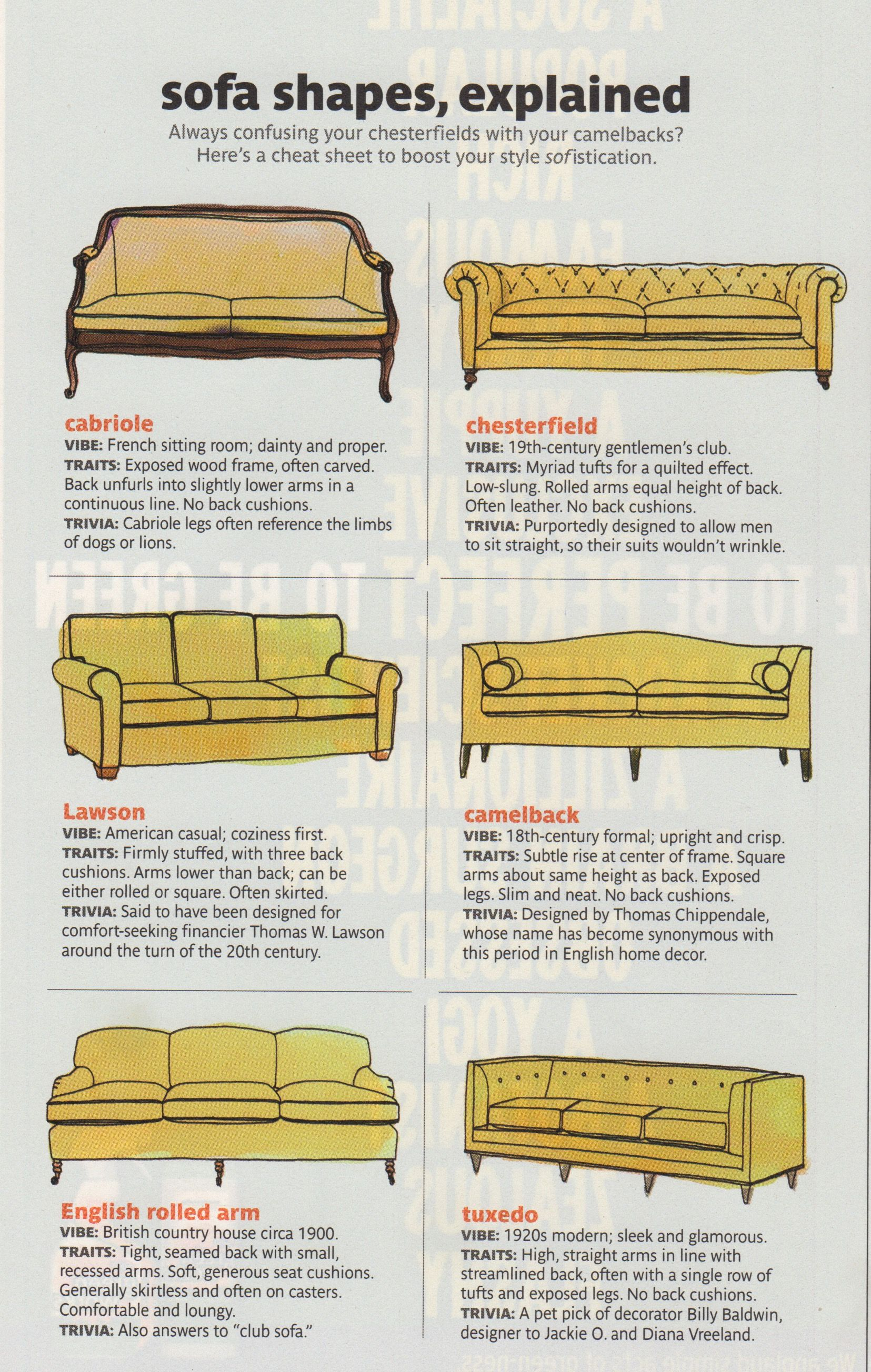 Home interior design business plan pin by isa on une chaise  pinterest  home decor decorating your