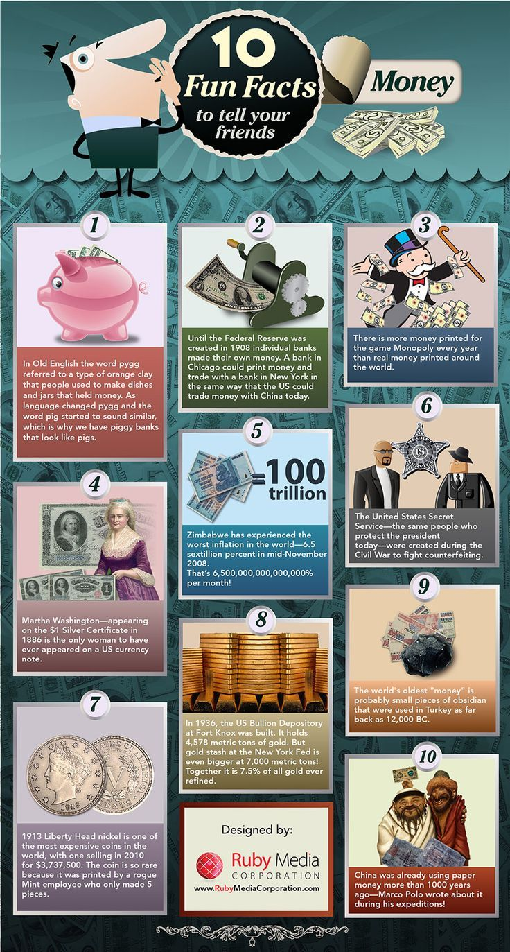 10 Fun Facts About Money [Infographic | AC Economics and Business: Year 9 &  10 | Pinterest | Fun facts, Facts and Money