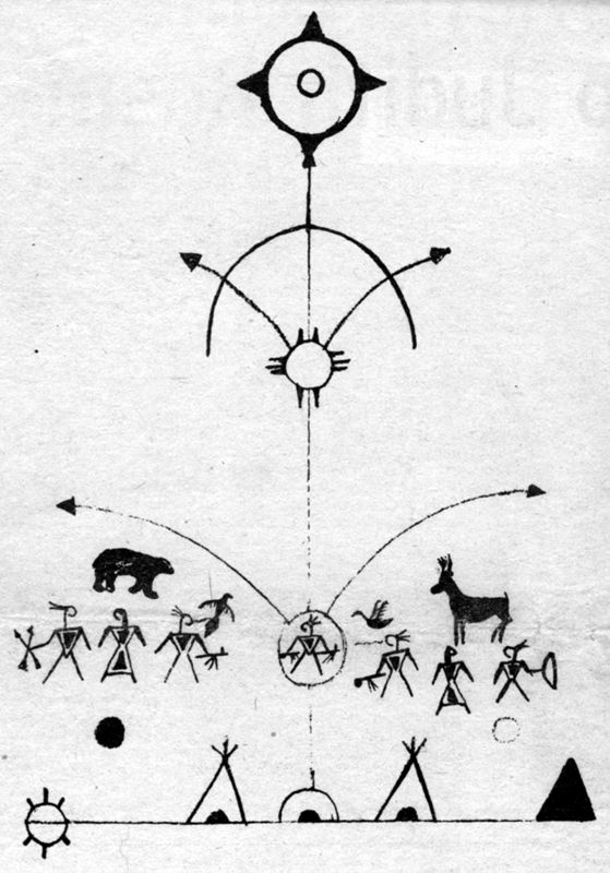 Ojibwe Symbol Click Picture To View Full Size Freaks In The
