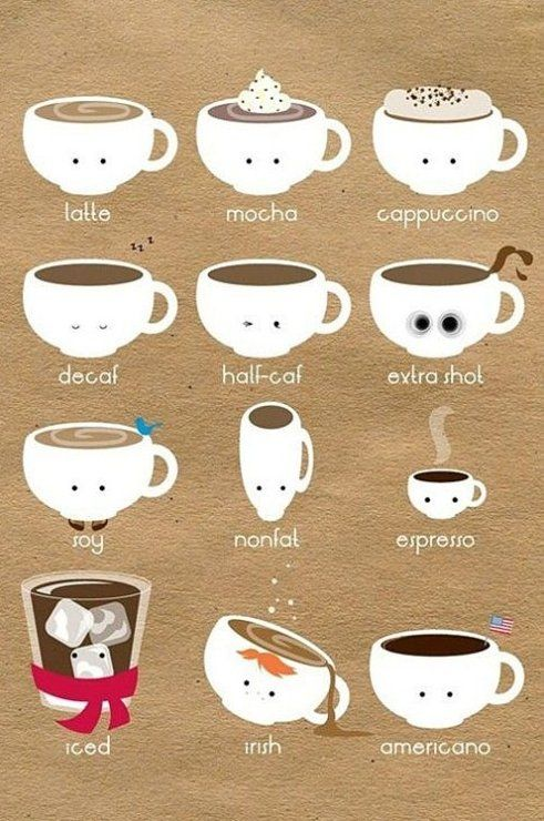If Diffe Types Of Coffee Could Chose Their Mugs Mrcoffee Love