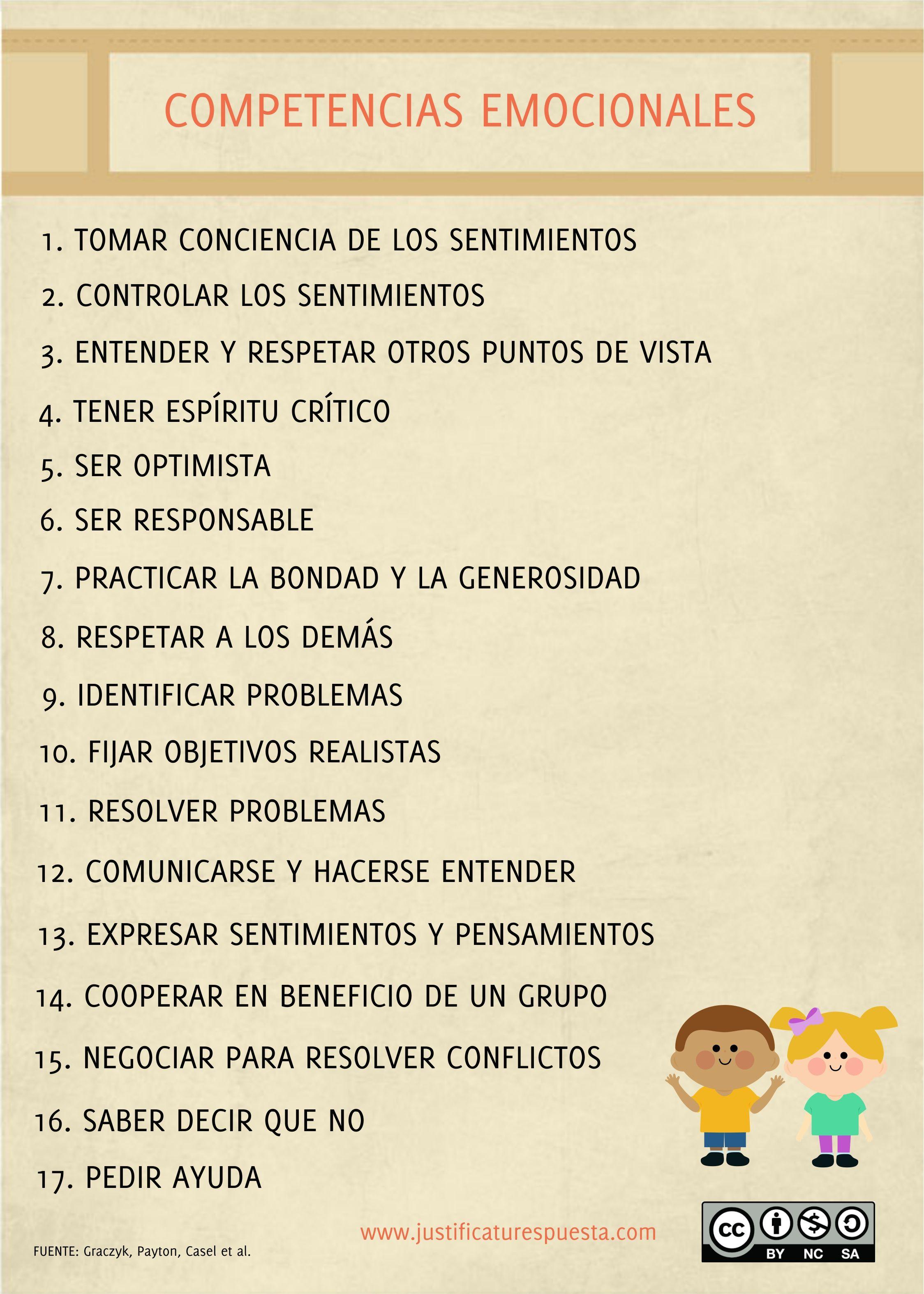 17 Competencias Emocionales Para Trabajar Con Tus Alumnos