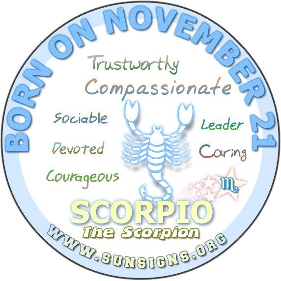 WHAT IS MY ZODIAC SIGN IF I WAS BORN IN MARCH MONTH ?