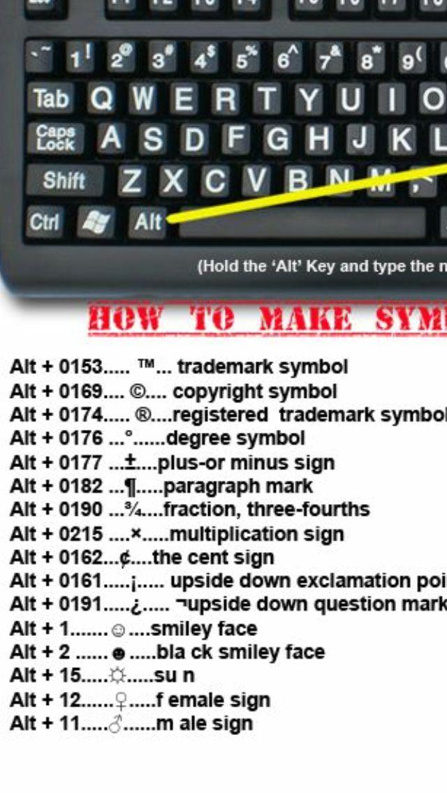 Keyboard With Images Keyboard Symbols Trademark Symbol Keyboard