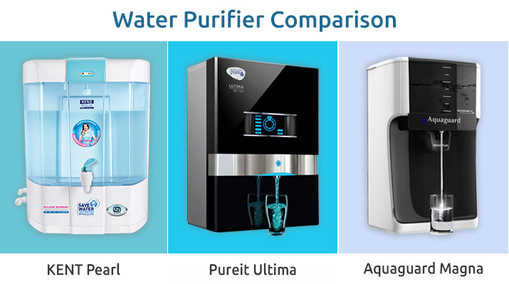 148b5490c78 Compare these three best water purifiers and make the best purchase. RO  Water Purifier Comparison between Kent ...