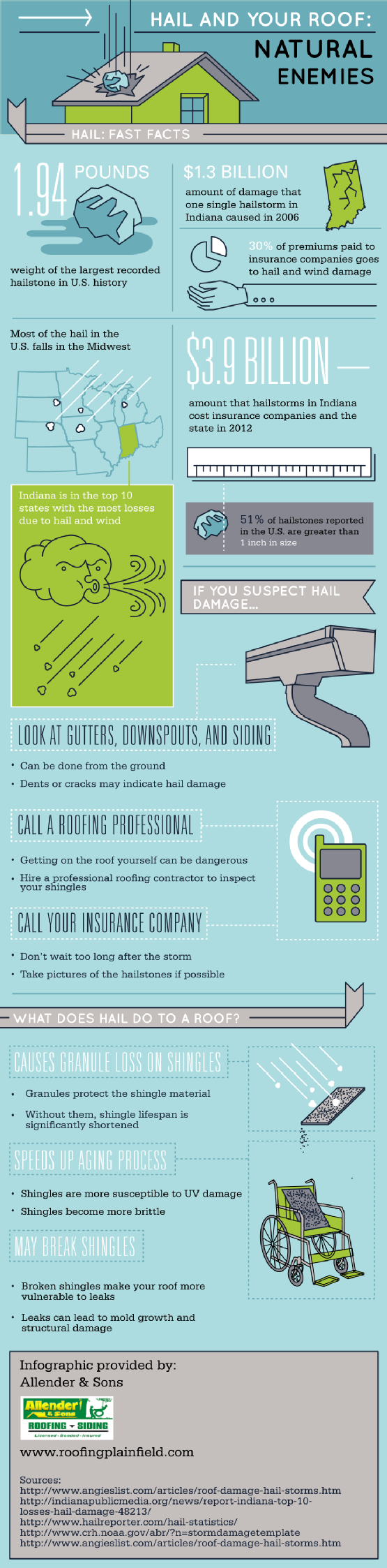 Hail And Your Roof Natural Enemies Infographics With Images Roofing Disaster Prep Professional Roofing