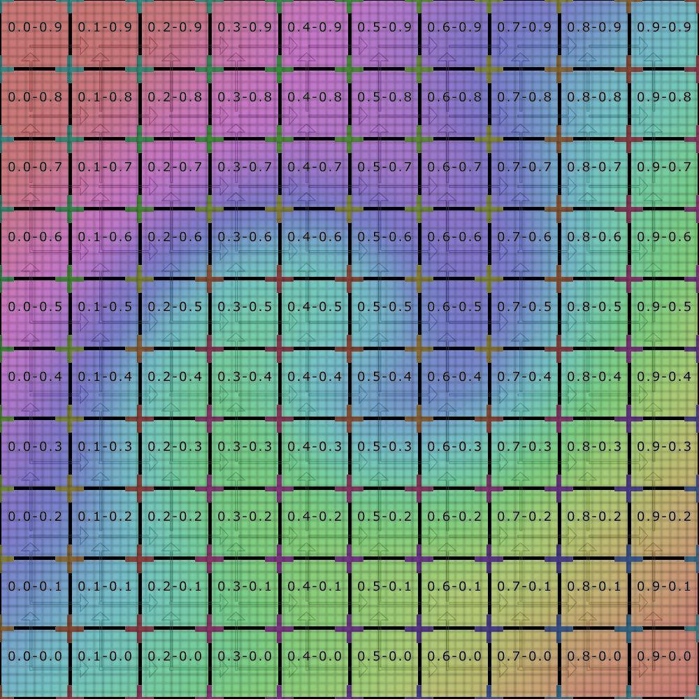 UV texture checker map | FreeD | Texture, Diagram, Periodic table on